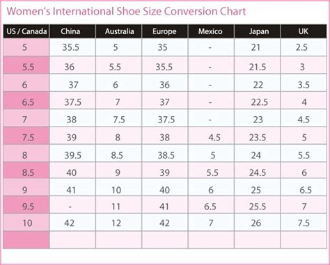 Shoe Size Chart Mexico | women s international shoe size conversion chart u s
