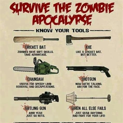 forgotten survival items the top 25 items that you forgot to add to your survival kit until now books 25 best ideas about apocalypse weapons on
