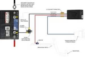 brake force brake controller wiring diagram wedocable