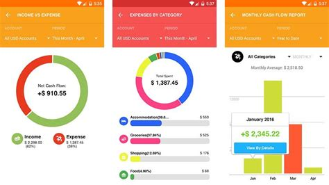 best android budget app 10 best android budget apps for money management