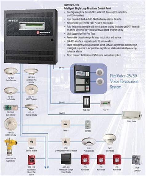 notifier nfs 320 authorized notifier distributor alarm