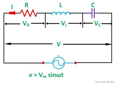 shunt capacitor phasor diagram what is rlc series circuit phasor diagram impedance triangle circuit globe