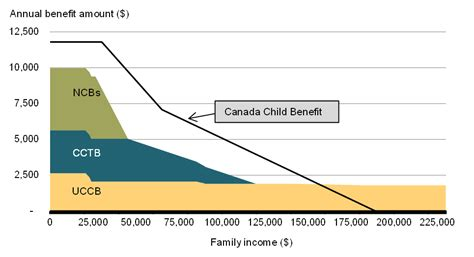 canadian home income plan rates home plan