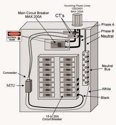 home fuse box wiring diagram wiring diagram and