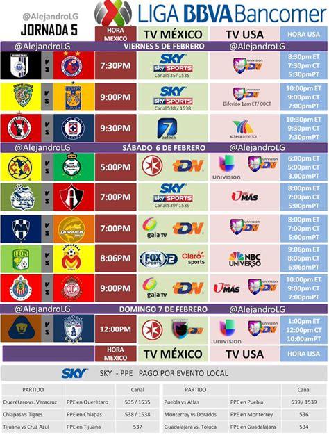Calendario D Futbol Trasmisi 243 N Tv Futbol Mexicano Clausura 2016 Apuntes De