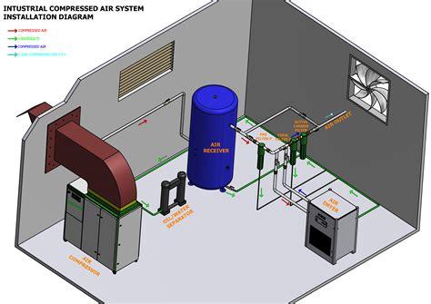 paramina air system installation diagram
