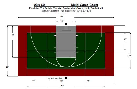 great american backyard cout dimensions of basketball court basketball scores