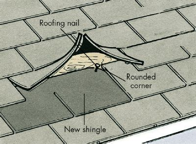how to repair a leaky gutter a dyi shingle roofs howstuffworks