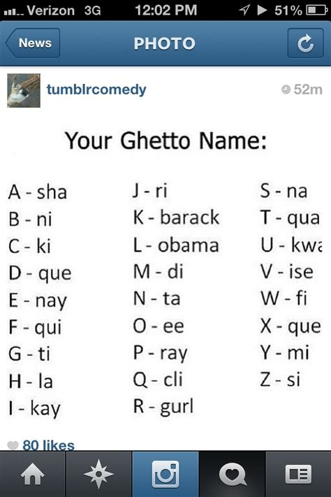 cholo funny nickname or racial what s your gangster name funny stuff pinterest the