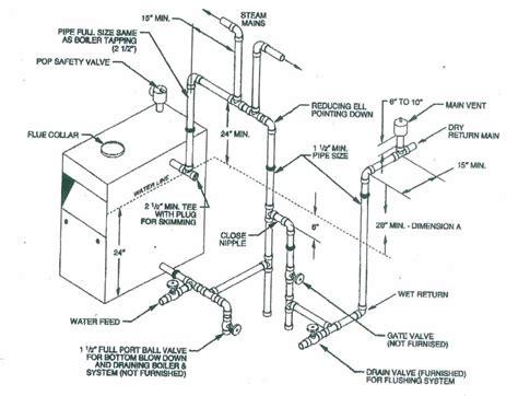 burnham boiler wiring diagrams bell gossett wiring