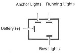 12 volt push pull switch wiring diagram engine wiring diagram