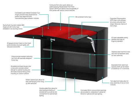 cabinet anatomy caliber steel series the garage organization company