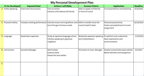 business development plan template business development