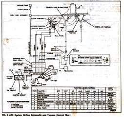 1996 lincoln town car wiring diagram php 1996 wiring