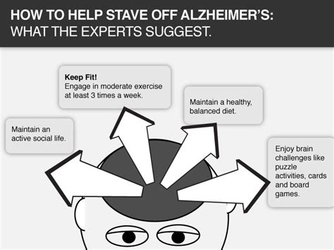 preventing alzheimer s alzheimer s factors prevention steps and foods that prevent or alzheimer s recipes for alzheimer s prevention diet essential spices and herbs books lifestyle changes can or when it comes to