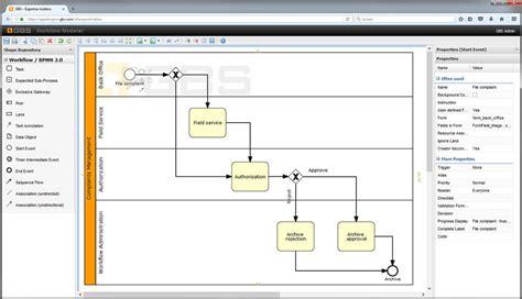 workflow modeler taking a closer look at sharepoint workflows european
