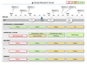 Ten Year Plan Template by Powerpoint Project Plan Template Planning Formats