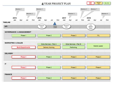 1 3 5 year plan template powerpoint project plan template planning formats