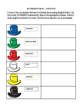 six thinking hats listening activity by israni tpt