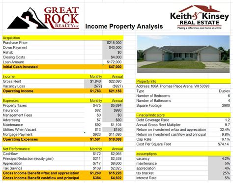 Rental Property Analysis Spreadsheet by Rental Income Worksheet Abitlikethis