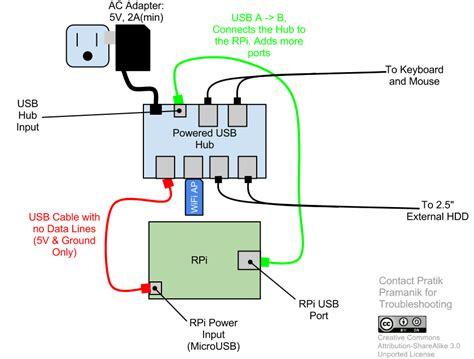 usb port wiring diagram usb hub wiring diagram wiring diagram with description