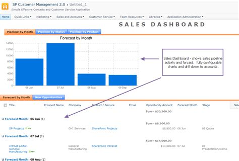 sharepoint crm template sp marketplace releases crm and it support templates for