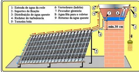 docce solari fanno come costruire un pannello solare termico con le bottiglie