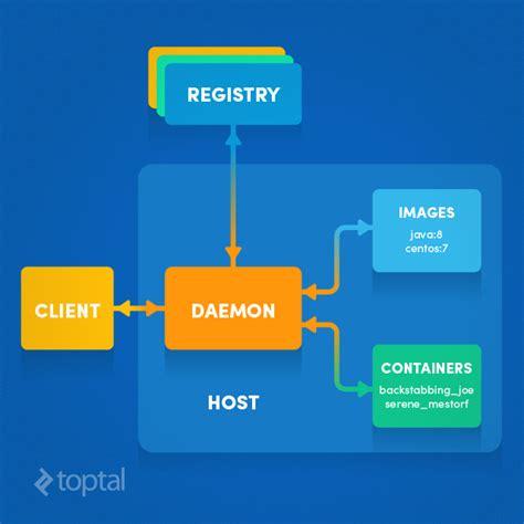 docker best tutorial introduction to docker tutorial toptal
