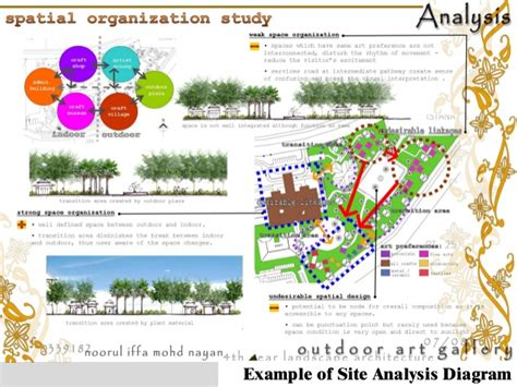 site analysis template project 2 landscape project site analysis