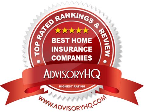 top 6 best home insurance companies 2017 ranking