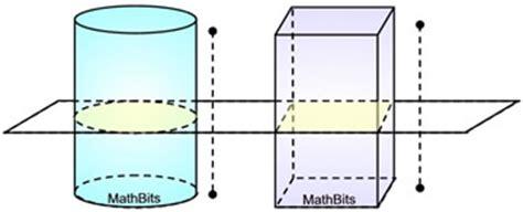 rectangular cross section cavalieri practice mathbitsnotebook geo ccss math
