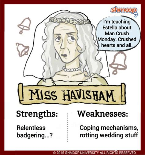 theme of education in great expectations miss havisham in great expectations