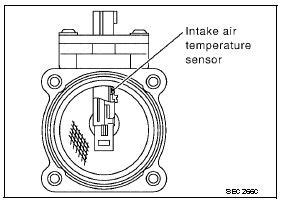 small engine maintenance and repair 2003 nissan sentra engine control p0113 2003 nissan sentra intake air temperature sensor circuit high