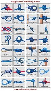 boating knots how to tie boating knots animated