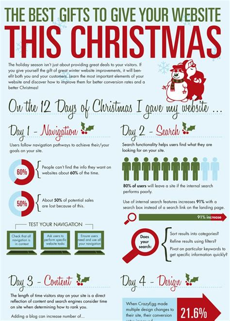 top 10 ways to bring festive season to your website design