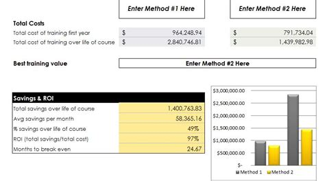 training costs roi calculator myexceltemplates