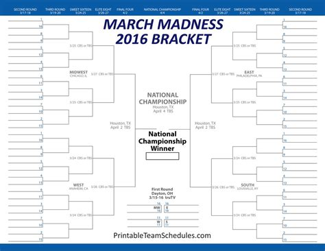 raunchy bracket names for march madness 2015 bracket names for march madness 2015 2015 ncaa march