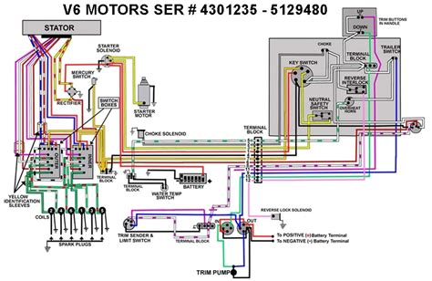 pbt gf30 wiring diagram wiring diagram and schematic