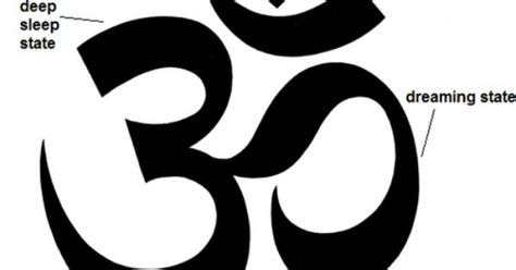 what is the meaning of and 92 other things i don t answers to books the om symbol and the meaning of the strokes mandalas