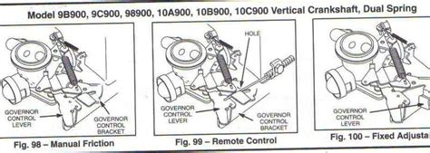 briggs and stratton 158cc carburetor diagram for throttle governor linkage parts and an assembly