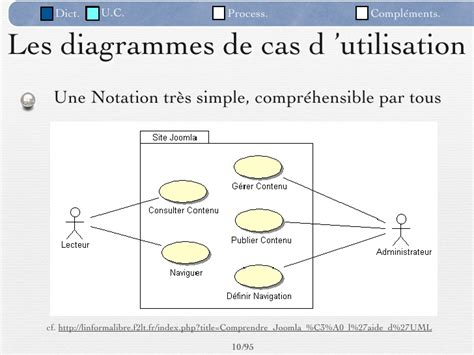 diagramme de cas d utilisation uml gestion de stock uml cas d utilisation