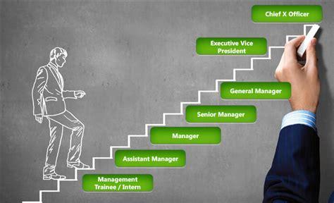 Career Path   PTCL Careers