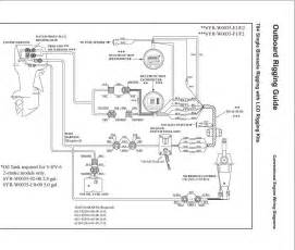 teleflex trim wiring diagram