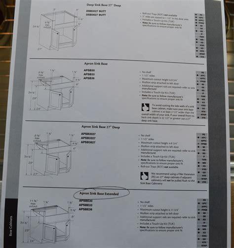 diwyatt adjusting the apron sink base before installation