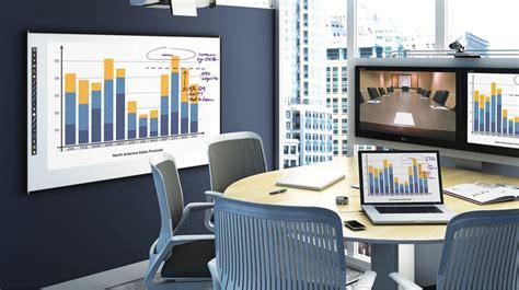 Interactive Meeting Table ēno Business Furniturebusiness Furniture