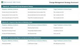 Change Management Readiness Assessment Demand Metric Change Readiness Assessment Template