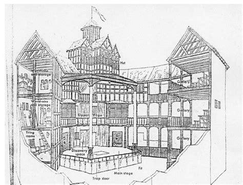 globe theatre diagram shakespeare