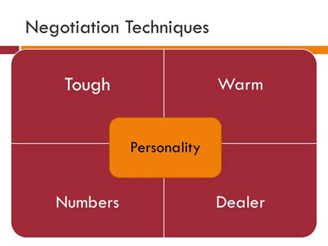 rugged personality negotiation techniques tough warm numbers