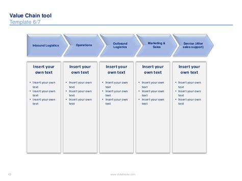 Porter Value Chain Template by Value Chain Templates In Powerpoint