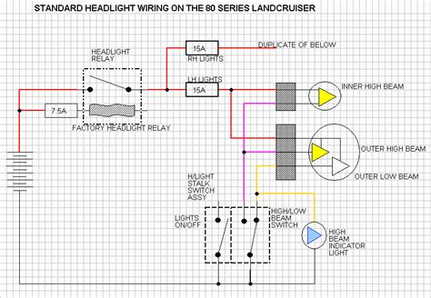 80 series land cruiser headlight wiring